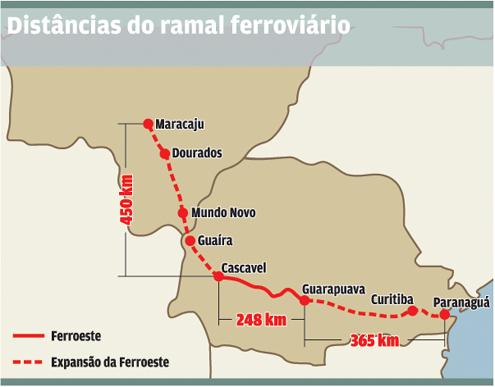 Construção de ferrovias no Brasil: quais são os novos investimentos?Fico (Ferrovia de Integração Centro-Oeste)