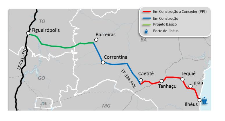 Fiol (Ferrovia de Integração Leste-Oeste)